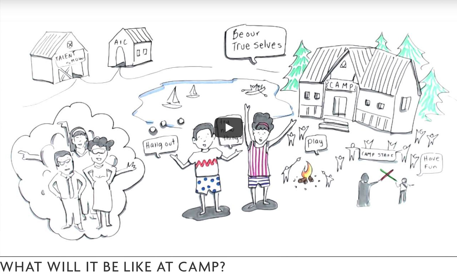 What will it be like at Camp?